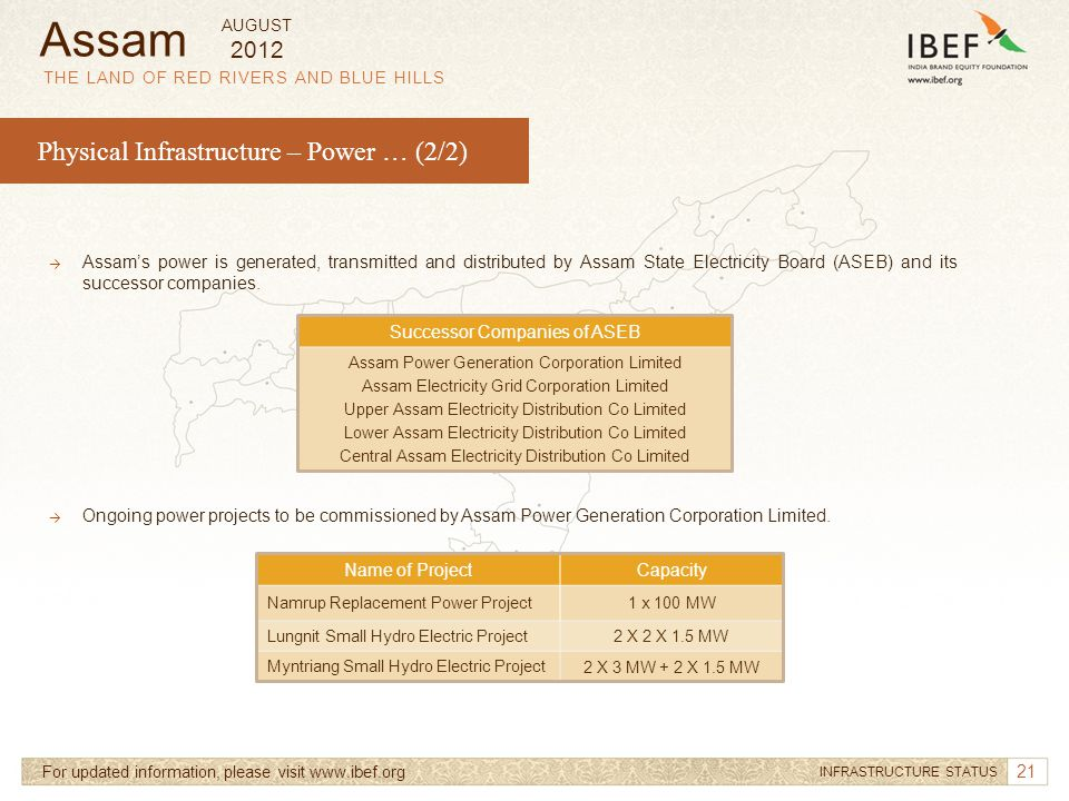 Assam Physical Infrastructure – Power … (2/2) 2012