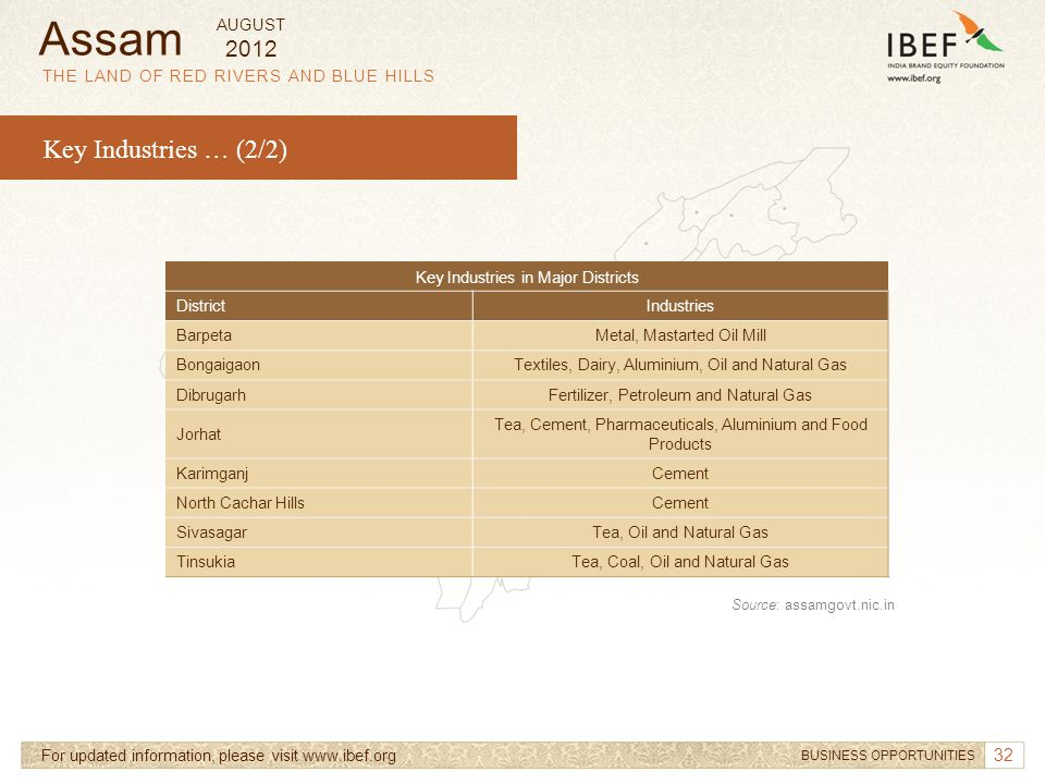 Assam Key Industries … (2/2) 2012 AUGUST