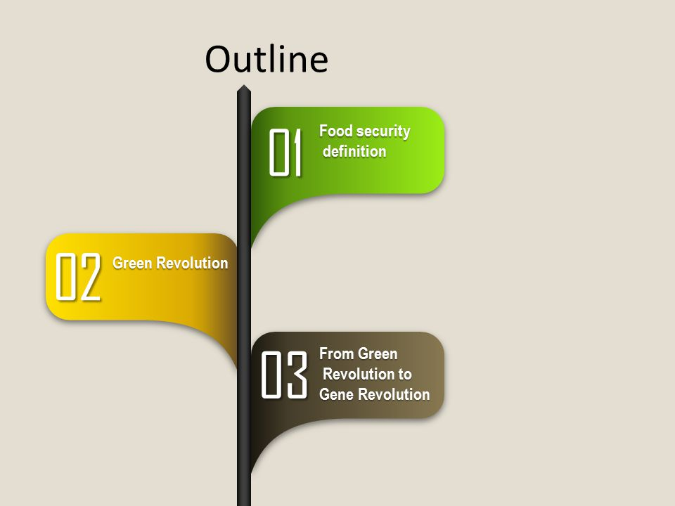Outline Food security definition Green Revolution From Green