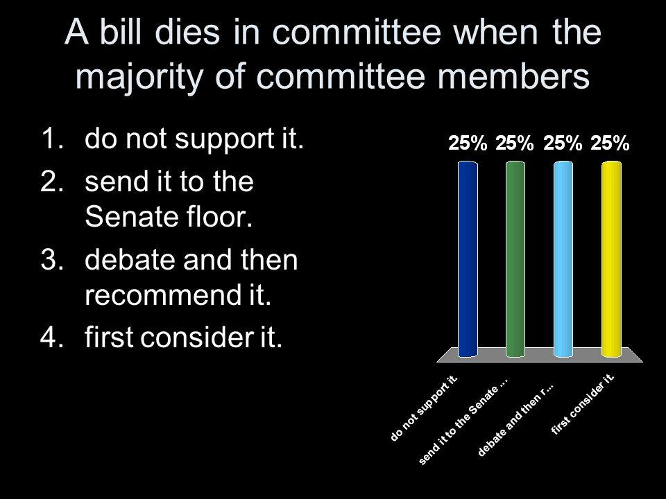 A bill dies in committee when the majority of committee members