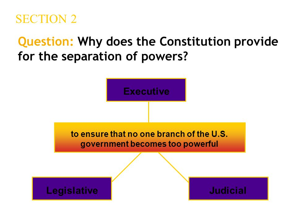 SECTION 2 Question: Why does the Constitution provide for the separation of powers Executive.