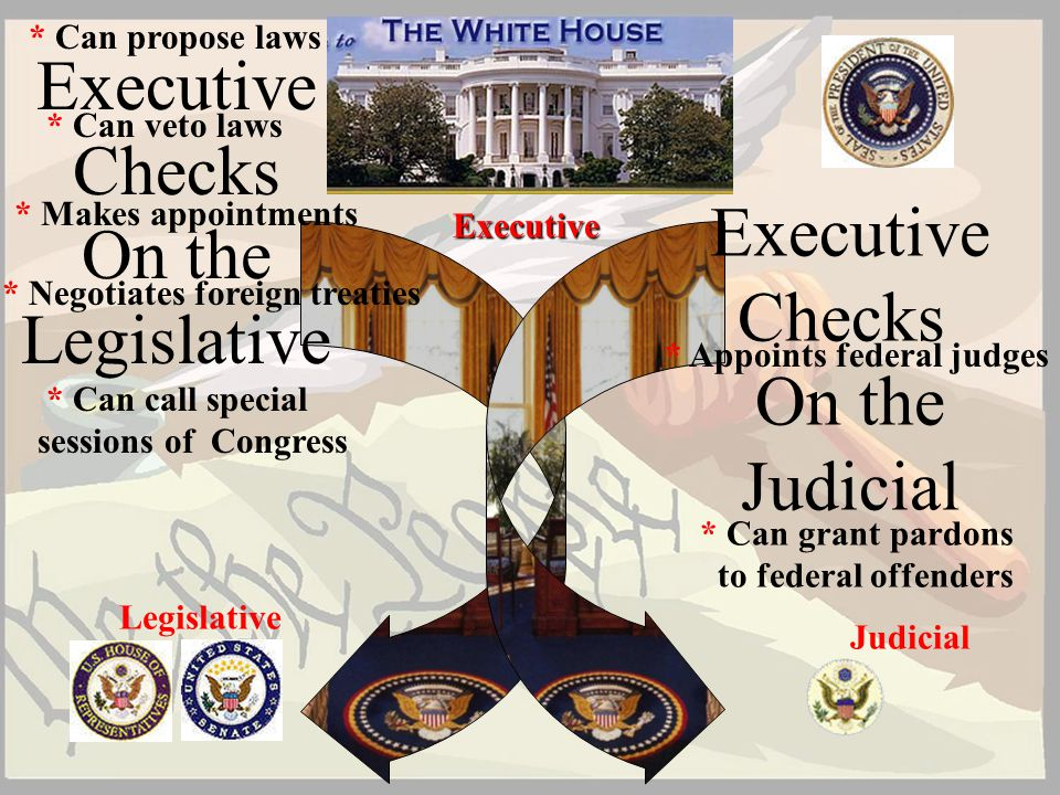 Executive Checks On the Legislative Executive Checks On the Judicial