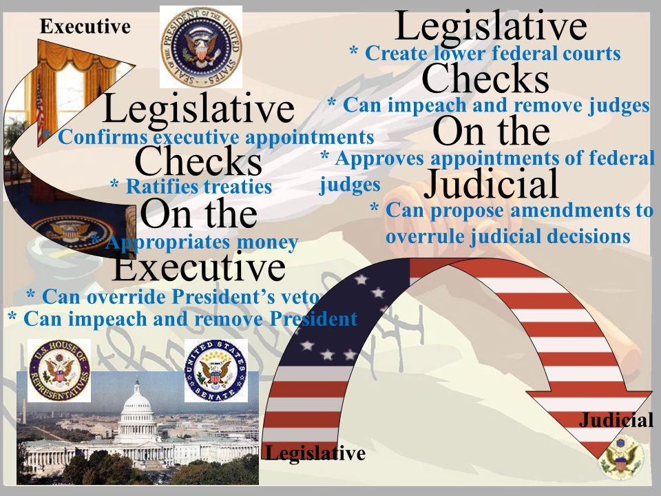 Legislative Checks On the Judicial Legislative Checks On the Executive
