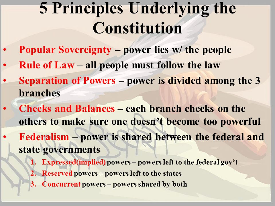 5 Principles Underlying the Constitution