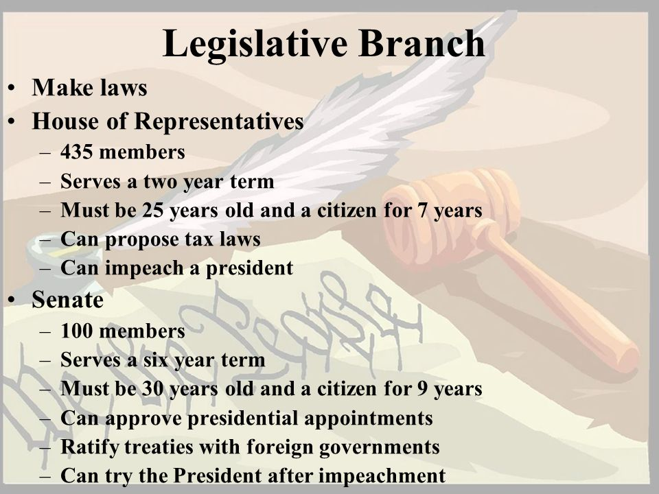 Legislative Branch Make laws House of Representatives Senate