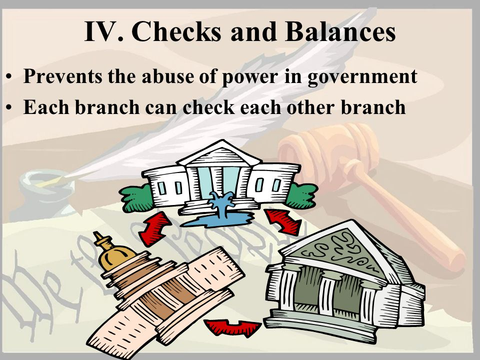 IV. Checks and Balances Prevents the abuse of power in government