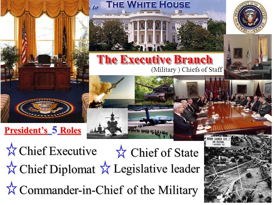 Commander-in-Chief of the Military