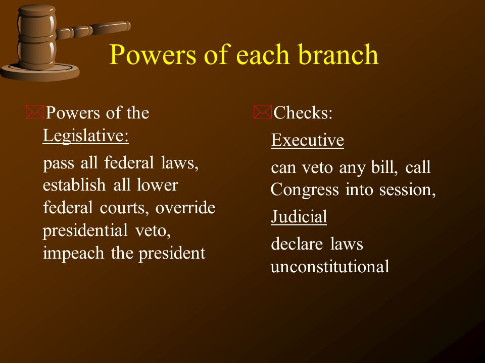 Powers of each branch Powers of the Legislative: