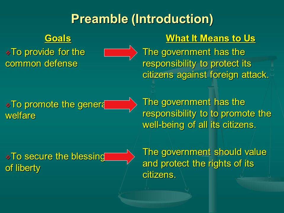 the responsibility of the government to serve and protect its citizens It establishes the responsibility of the government to protect those rights it establishes limitations on how those in government may use their powers with regard to citizens' rights and responsibilities.
