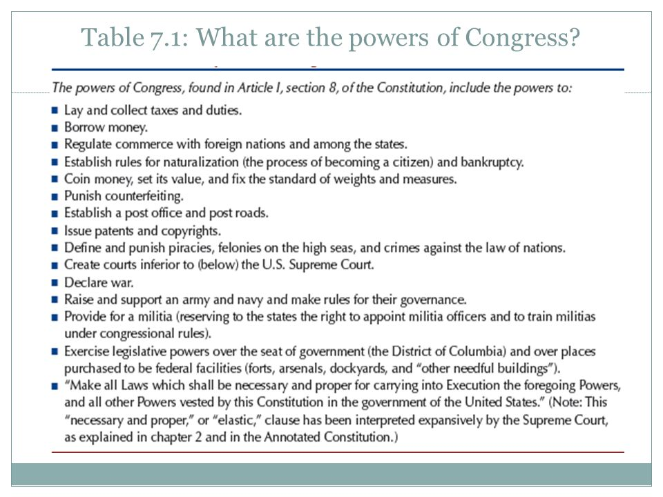 Table 7.1: What are the powers of Congress