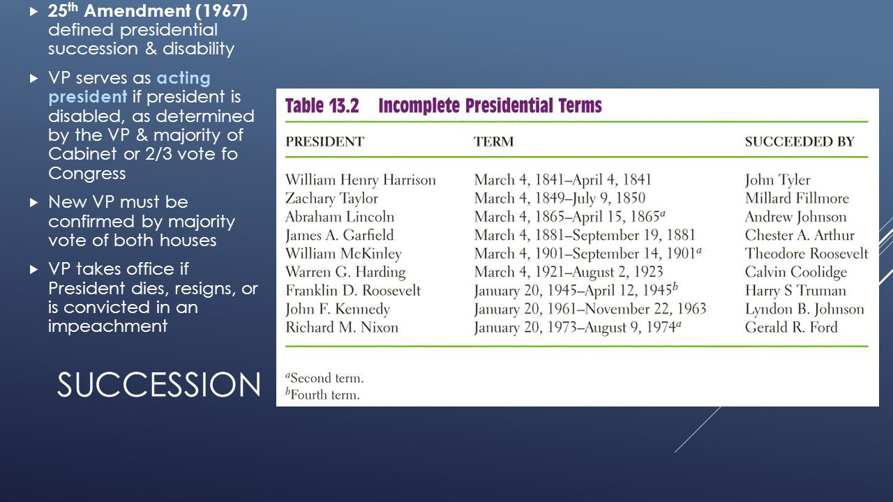 The Presidential prophecy An update on Charlie Johnston