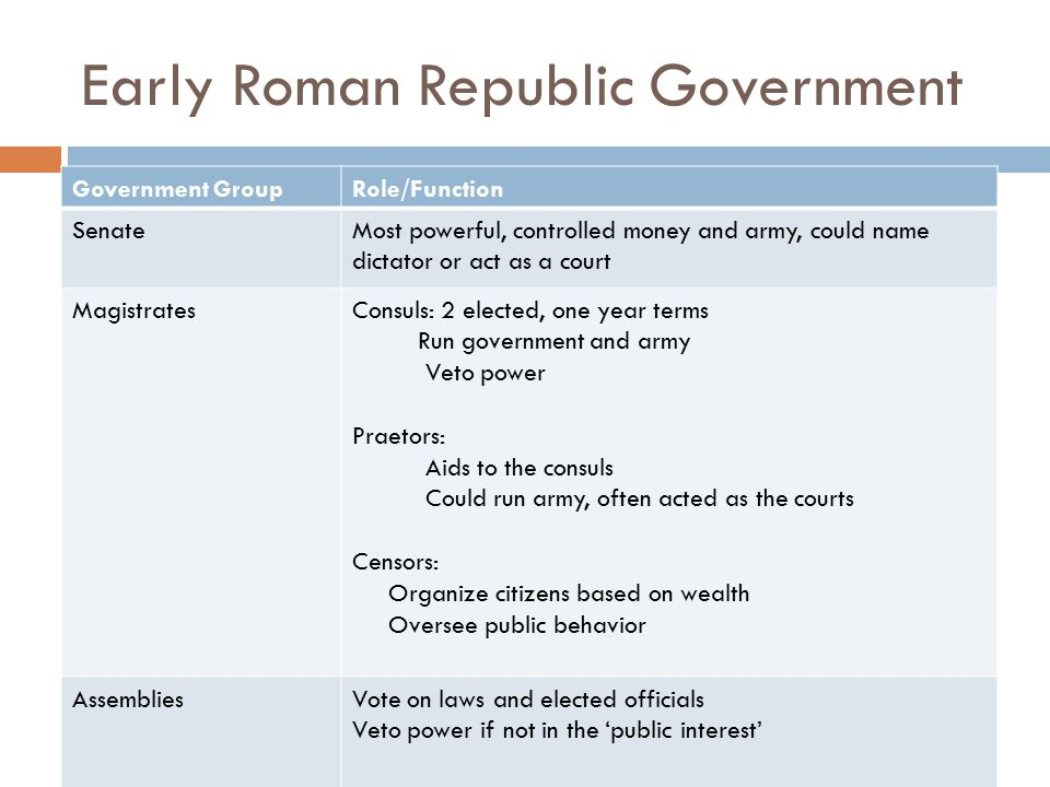 the role of government in the early republic essay Republicanism in the american revolution, synthesized with liberalism through protestant religious fervor, dramatically effected the early republic.