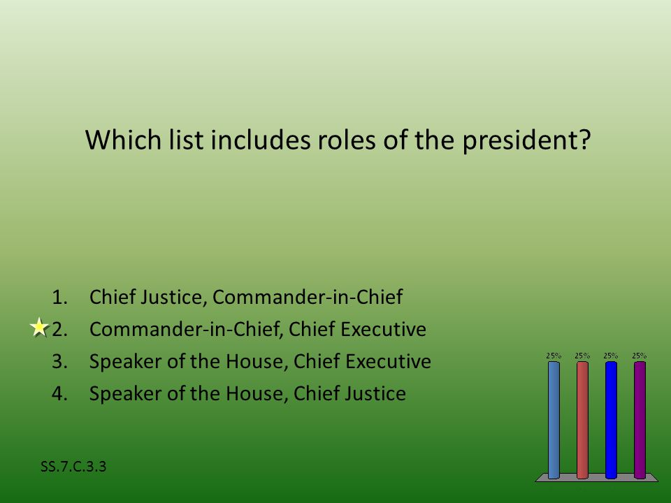 roles of the president The president of the united states has specific responsibilities laid out by the us constitution in the age of television monitoring, however, the media tends to overemphasize the.