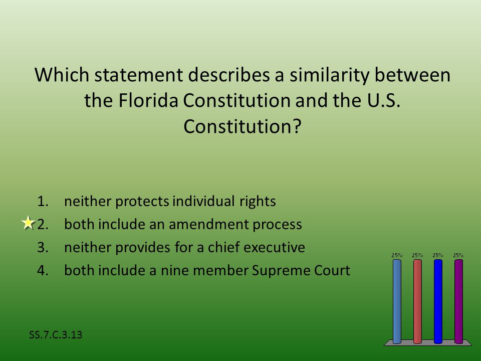 individual constitution and systems of the How can the power of government be limited by the constitution a bill of rights places limitations on the powers of government and creates an area of freedom for individual action the system of checks and balances operates outside the law within the political system.