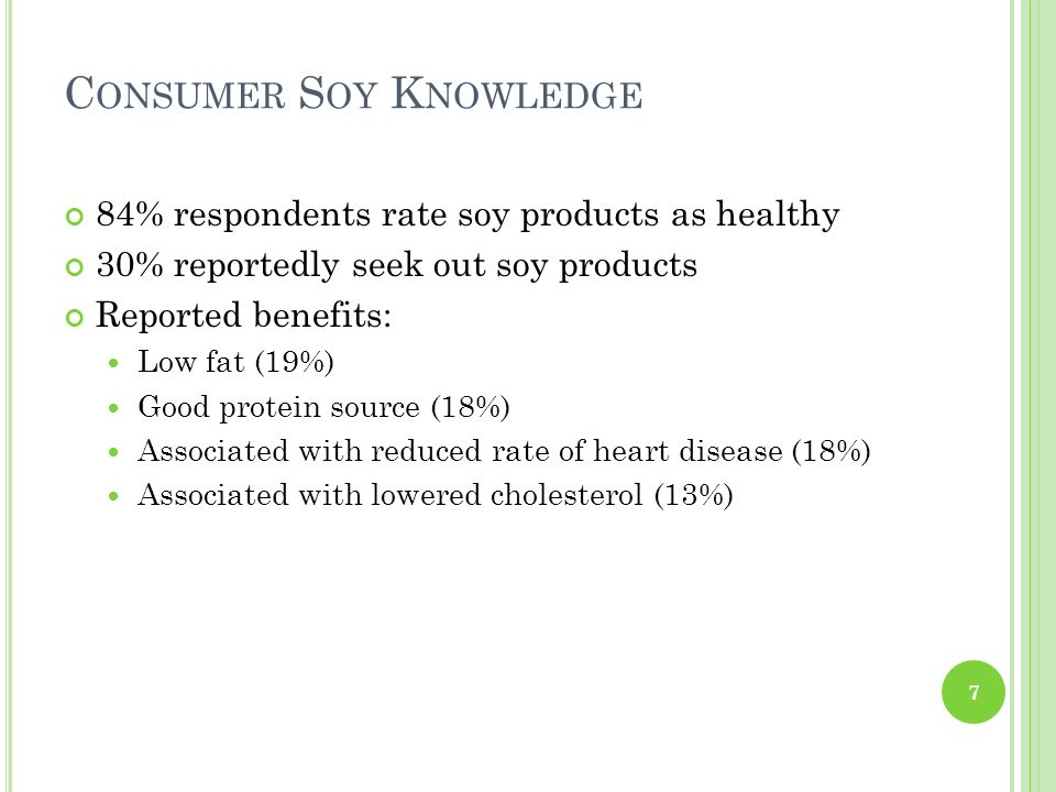 Consumer Soy Knowledge