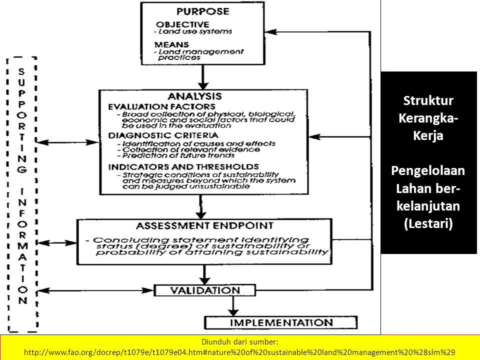 Mk landuse planning land development ppt download 26 struktur ccuart Choice Image