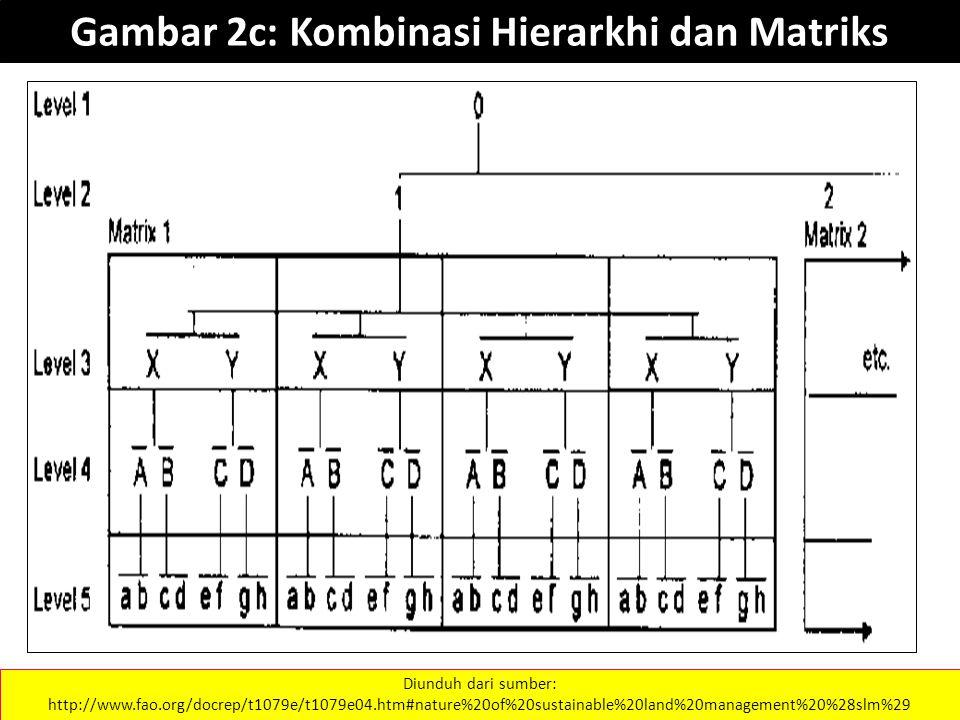 Mk landuse planning land development ppt download 40 gambar ccuart Choice Image