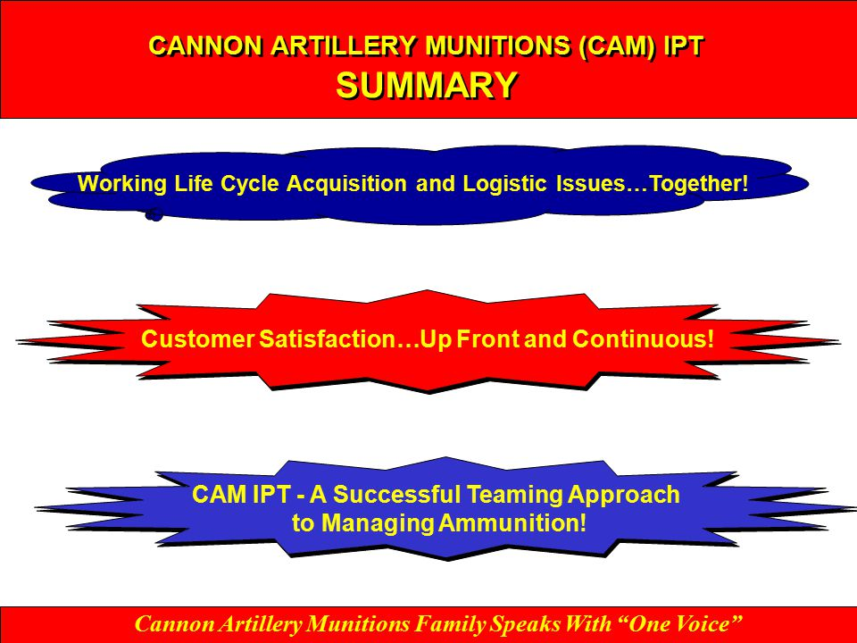 U S Army Operational Support Command Ppt Video Online Download