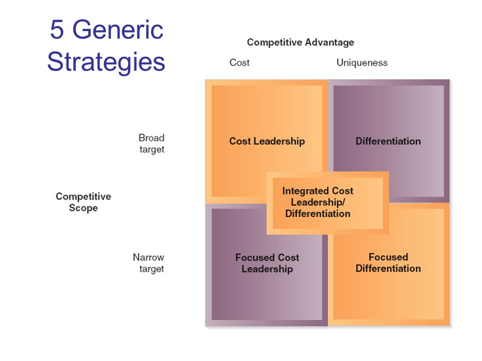 nestle integrated costleadership and differentiation stratgy