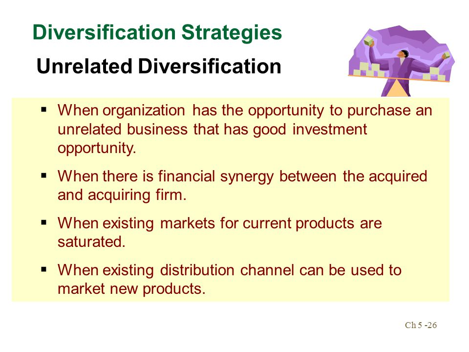 Investment diversification strategy definition