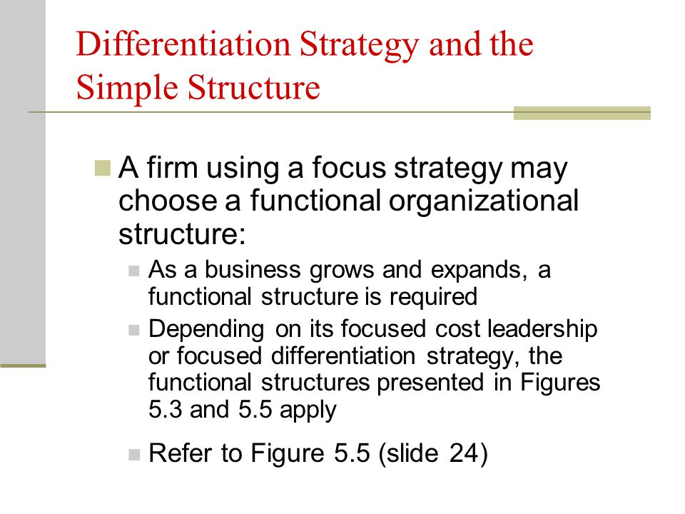 firms strategy and structure Start studying ch 10 learn  of the relationship between strategy and structure strongly  requires most firms to organize around.