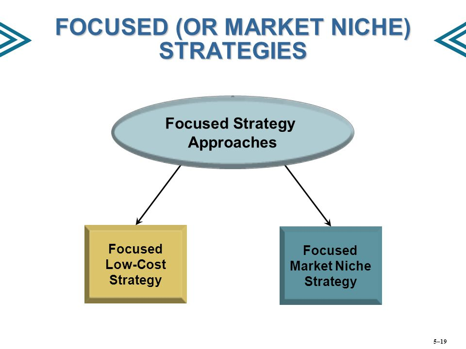 focused or market niche strategies A niche retailer is a business that sells a single type of product or goods within a specific category, or niche while niche retailers may not appeal to broad groups of consumers, they can meet.