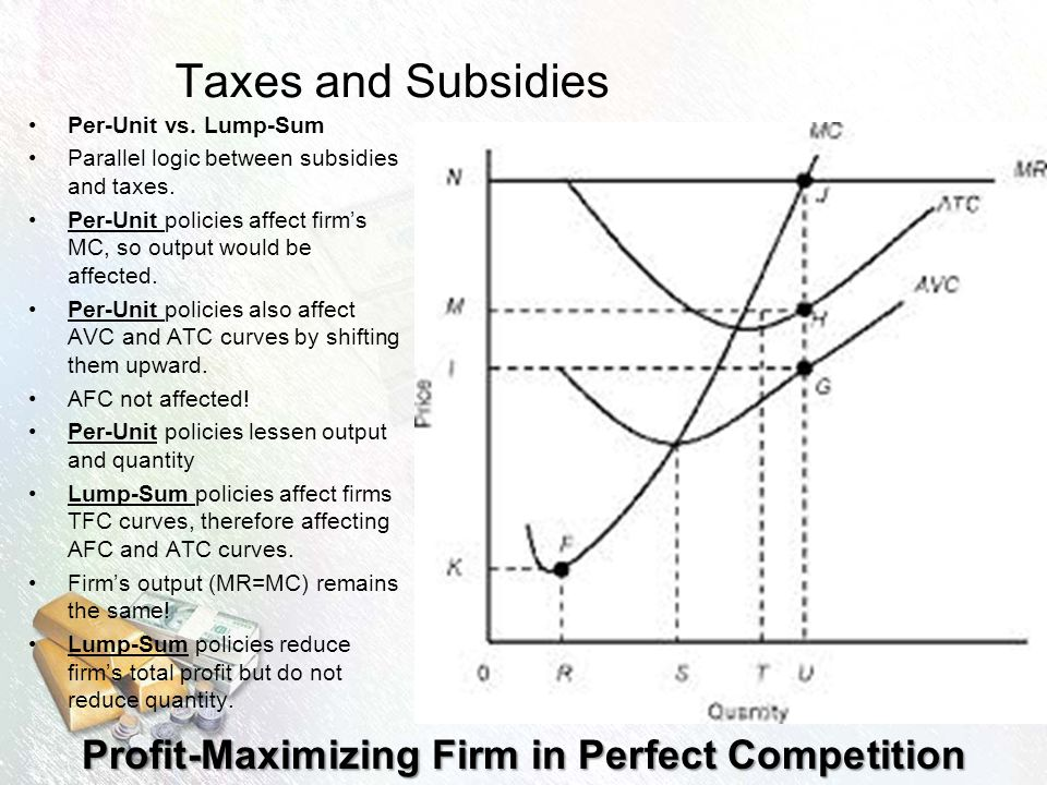 profit maximization in case of perfect competition essay The utmost sides of the market administration are perfect competition and what is perfect competition economics essay  profit maximization in case of perfect.