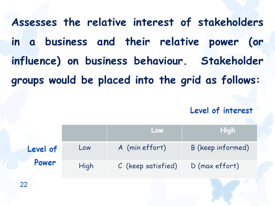 the lack of power of interest groups Synonyms for power at thesauruscom with free online thesaurus, antonyms, and definitions find descriptive alternatives for power.