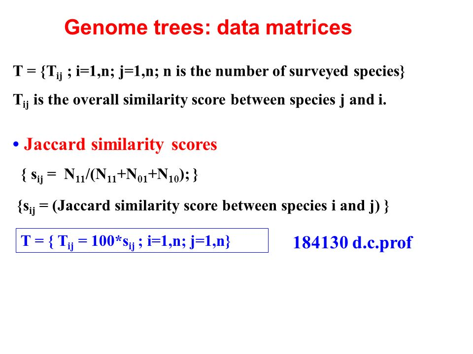 Genome trees: data matrices