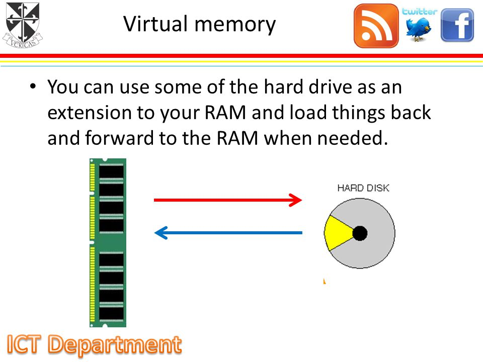 Virtual memory You can use some of the hard drive as an extension to your RAM and load things back and forward to the RAM when needed.