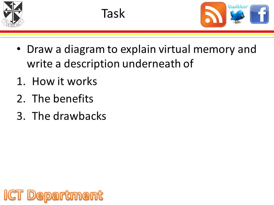 Task Draw a diagram to explain virtual memory and write a description underneath of. How it works.