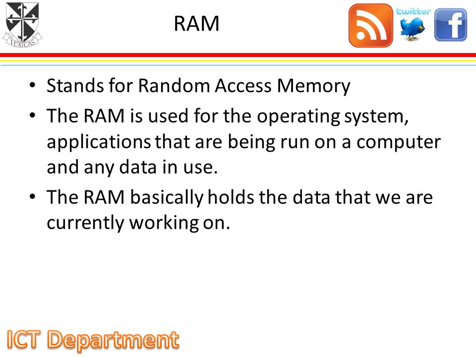 RAM Stands for Random Access Memory