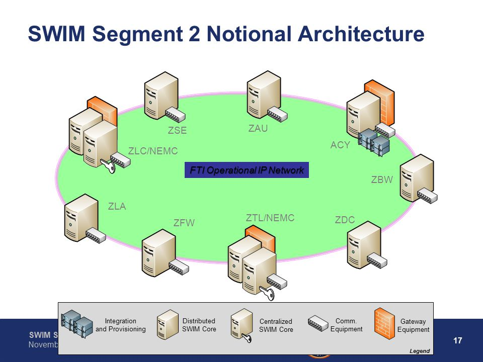 System wide information management segment 2 ppt video for Notion architecture