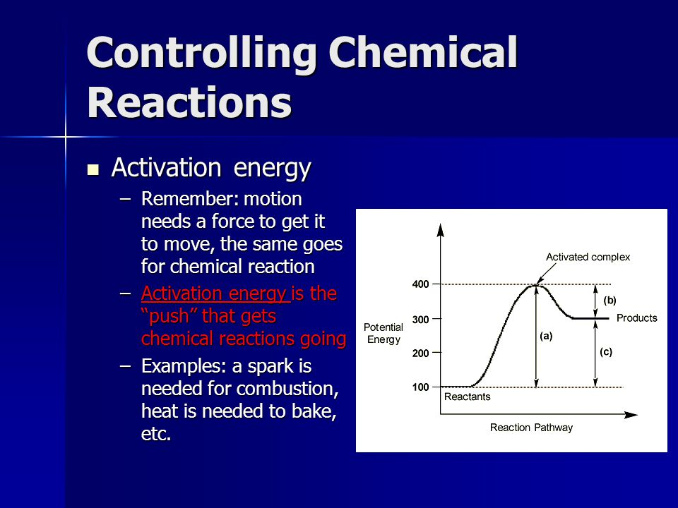 Chemical Reactions PESS ppt video online download
