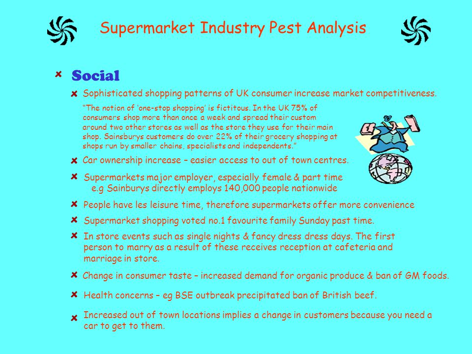 sainsbury pest analysis I had few ideas on the pestel & swot analysis may face threats from sainsbury's, since their market share marketingprofs uses single sign-on with.