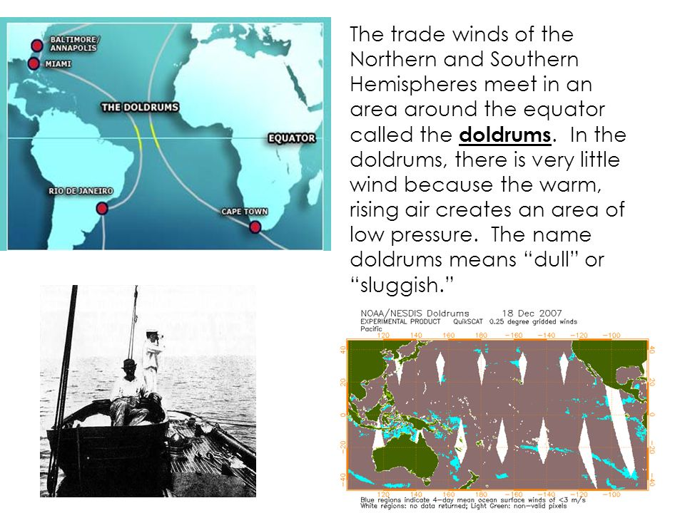 The trade winds of the Northern and Southern Hemispheres meet in an area around the equator called the doldrums.