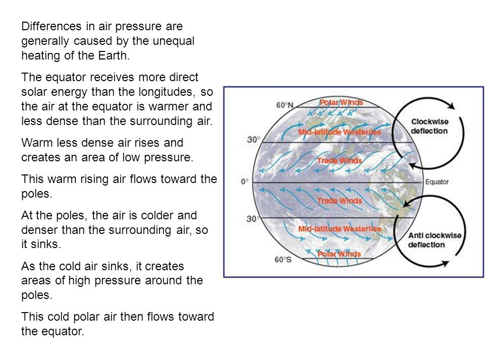 Differences in air pressure are generally caused by the unequal heating of the Earth.