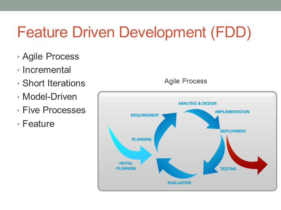 feature driven development Major seminar  on  feature driven development  agile techniques for project management  and  software engineering  ws 2007/08  by  sadhna goyal  guide.