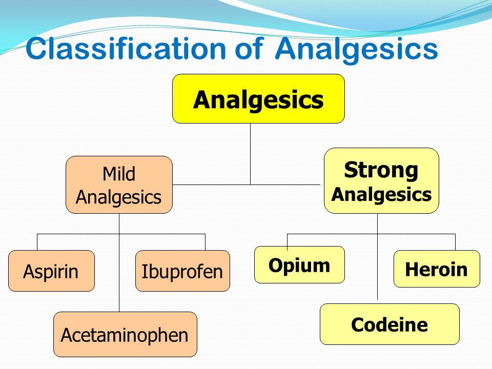 Analgesics Sandy Kulkarni Ppt Download