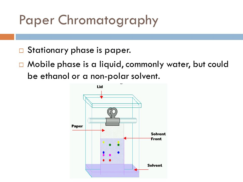 an essay on gas chromatography 2 waheed gbenga akande: a review of experimental procedures of gas chromatography-mass spectrometry (gc-ms) and possible sources of analytical errors.