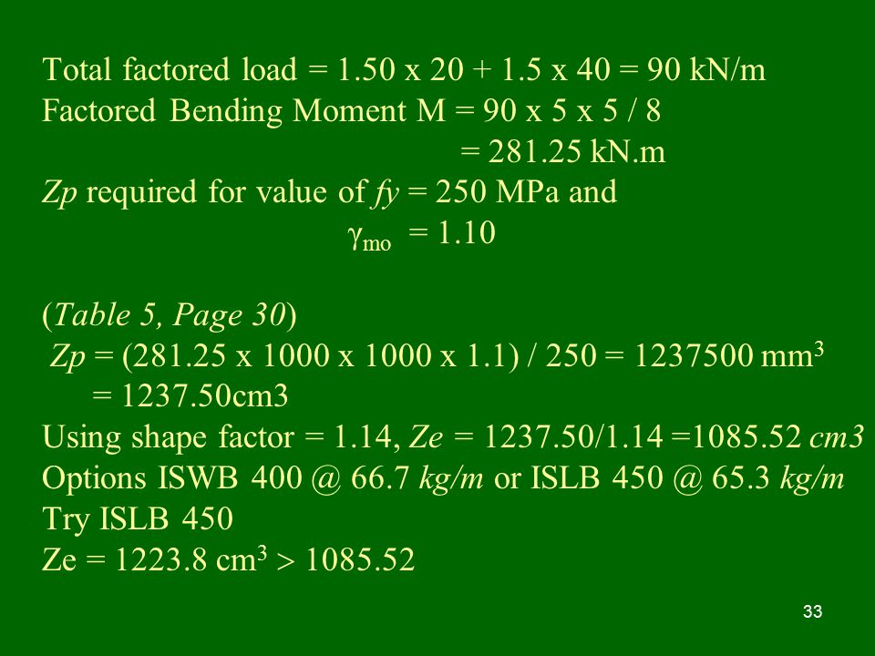 Total factored load = 1.50 x x 40 = 90 kN/m