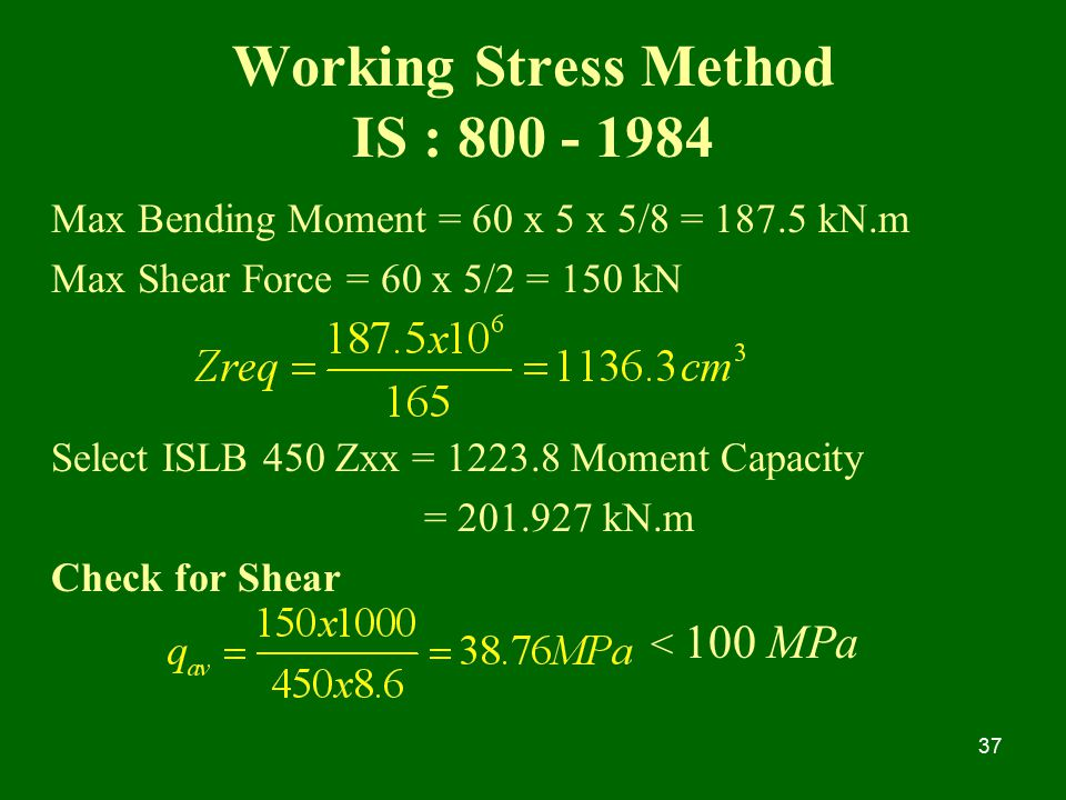 Working Stress Method IS :