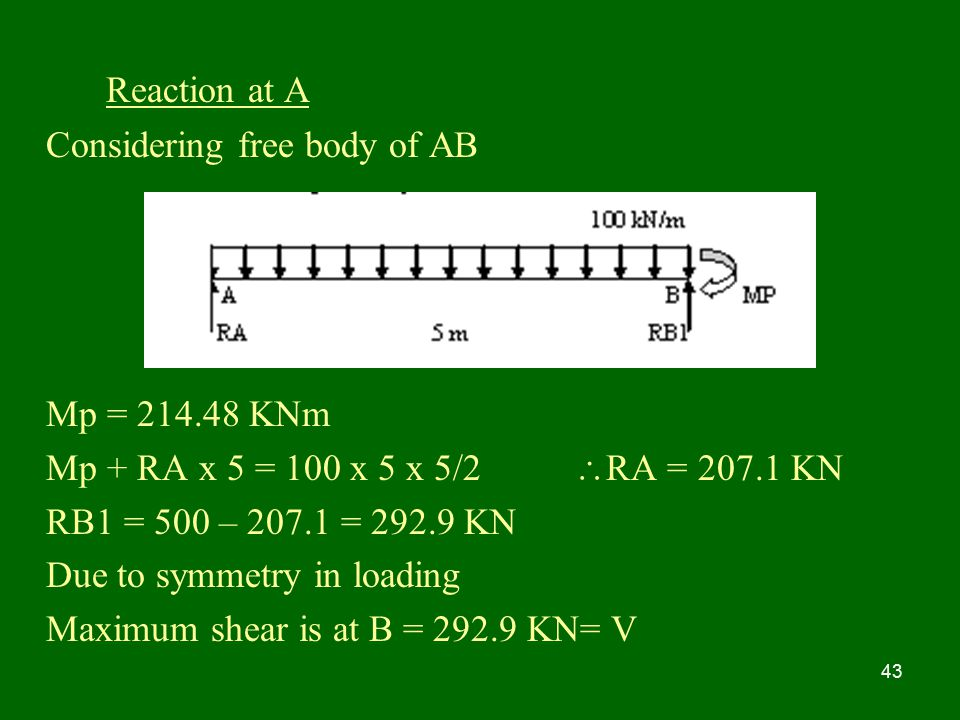 Reaction at A Considering free body of AB Mp = KNm