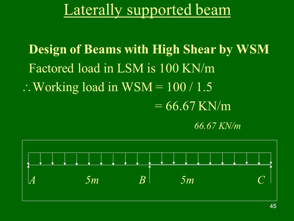 Laterally supported beam