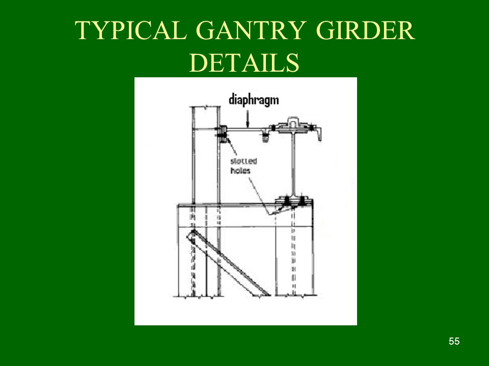 TYPICAL GANTRY GIRDER DETAILS