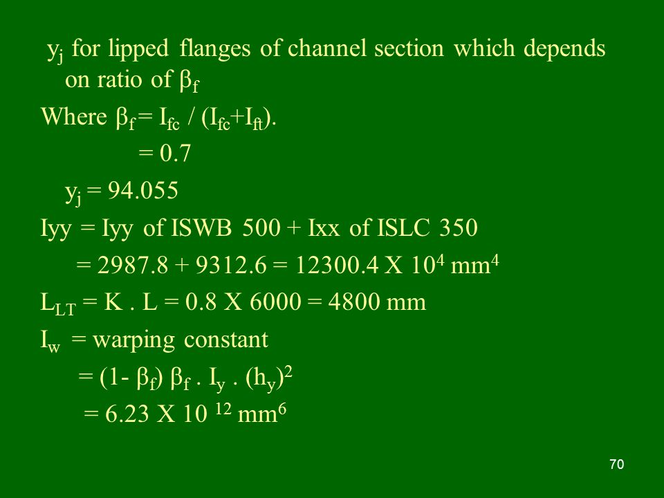 yj for lipped flanges of channel section which depends on ratio of βf