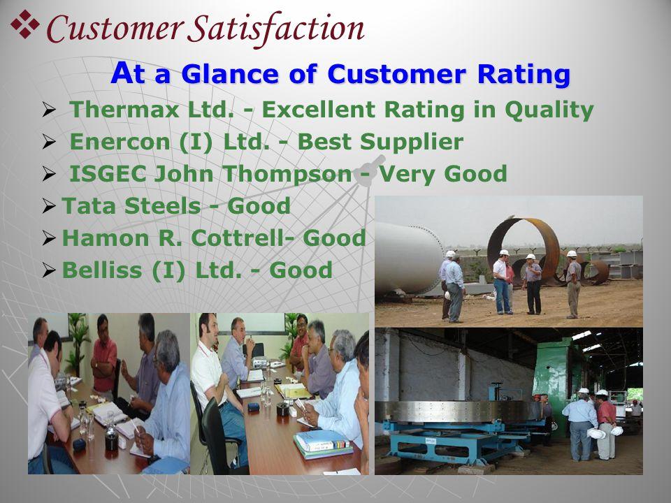 customer satisfaction towards online trading with Factors affecting customer satisfaction towards online shopping haslinda musa1, mohd amin mohamad1, fararishah abd khalid1, namirah ab rahim1, nur najihah ahmad zamri1 1fakulti pengurusan.