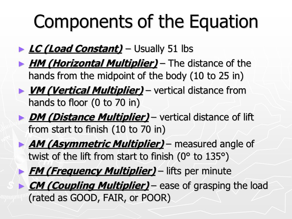 Components of the Equation