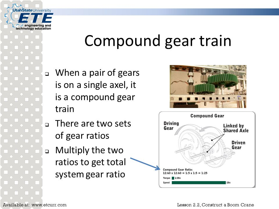 Compound gear train When a pair of gears is on a single axel, it is a compound gear train. There are two sets of gear ratios.