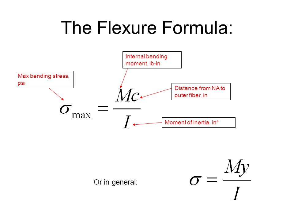 The Flexure Formula: Or in general: Internal bending moment, lb-in